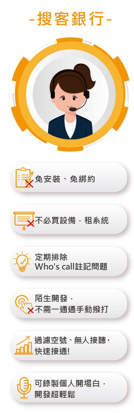 電話行銷-陌生開發